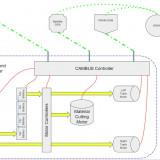 Kersten-Hycut-hybrid-mower-control-diagram